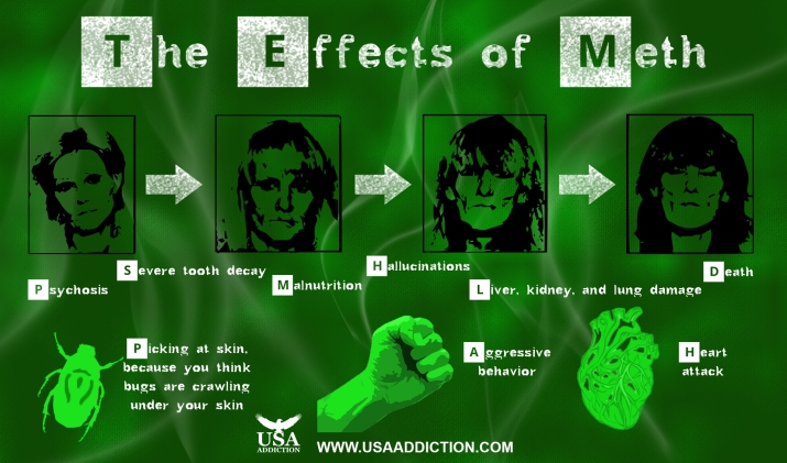 meth effects