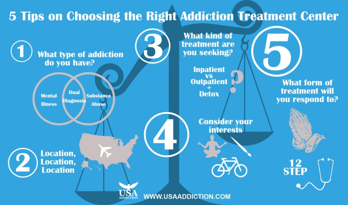 5 Tips on Choosing the Right Addiction Treatment Center